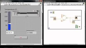 Labview Chart Multiple Plots Using Charts And Graphs In Ni Labview