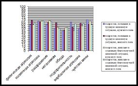 Найден Гендерные особенности воображения курсовая Предмет исследования Гендерные особенности воображения курсовая особенности организации гендерного подхода воспитании старшего дошкольного возраста