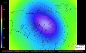 Ecmwf Forecast Charts Ecmwf Seasonal 10mb Stratospheric Ensemble Mean Forecast
