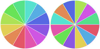 Pie Chart 12 Sections Algorithm How Pick Colors For A Pie Chart Stack Overflow