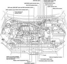 similiar mercury sable ac system diagram keywords diagram also bmw color code wiring diagram on 96 mercury sable wiring
