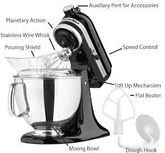 kitchenaid stand mixer diagram of parts and functions foodal com