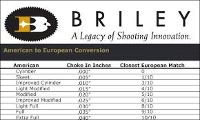 Pin On Shotgun Choke Charts