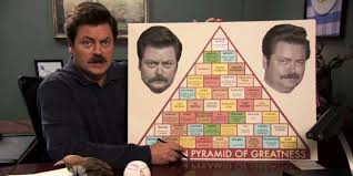 Ron Swanson Chart Of Manliness Read All Of Ron Swansons Pyramid Of Greatness Here