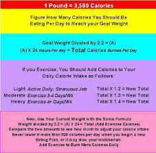 Daily Calorie Chart For Weight Loss Calorie Chart