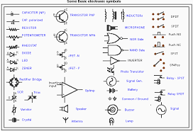 basic wiring diagram symbols basic wiring diagrams online electronic schematic symbols