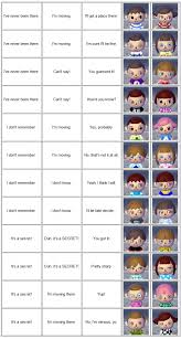 Animal Crossing Hair Chart Animal Crossing New Leaf Makeup Guide Only Fashion