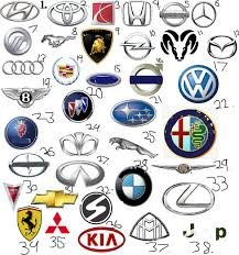 foreign car logos and names.  And Car Logos And Brands To Foreign Names
