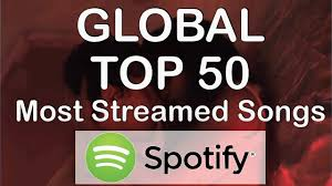 Spotify Charts Today Global Top 50 Most Stream Songs October 02 2019
