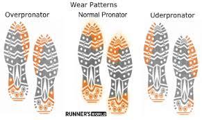 Running Shoe Wear Pattern Enchanting PAS48 Shoe Love Is True Love
