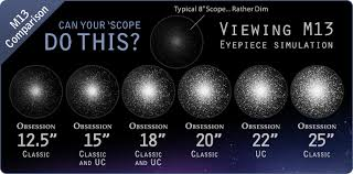 Astronomy How To Determine What Size Telescope To Buy