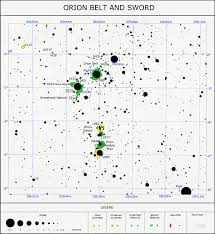 Star Chart Whats It And How To Use Star Chart