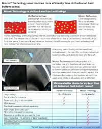Interlux Paint Chart Interlux Brightside Interlux Brightside White Gallon