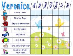 How To Make A Responsibility Chart Childrens Chore Chart With Chore Pictures Girl By
