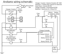 fisher pontoon boat wiring diagram wiring diagrams and schematics fisher pontoon wiring diagram photo al wire images