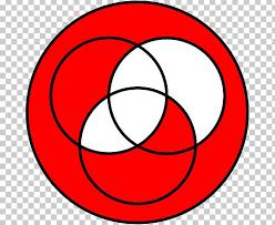 Venn Diagram Image Download Venn Diagram Circle Set Png Clipart Area Ball Circle