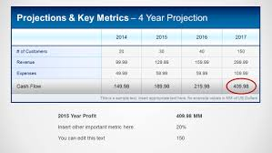 financial projections template financial projections key metrics template for powerpoint