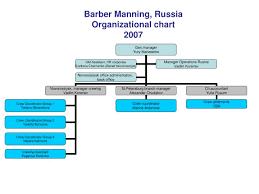 Ppt Barber Manning Russia Organizational Chart 2007