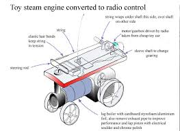 radio controlled steam engine