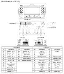 2005 kia rio stereo wiring diagram wiring diagram and schematic 2008 kia soo stereo wiring harness car