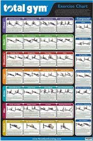 Iron Gym Workout Chart Pdf Anotherhackedlife Com