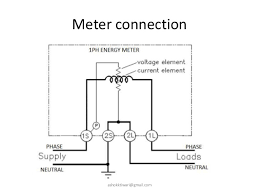 meter wiring diagrams s meter wire diagram s wiring diagrams cars s meter wire diagram s wiring diagrams cars 1s meter wiring diagram 1s wiring diagrams projects