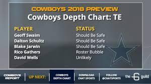 Dallas Cowboys Depth Chart Where Players Stand Entering Otas