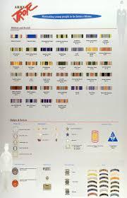 Army Jrotc Ribbon Chart Jrotc Awards Ben Lomond Army Jrotc Rotc Civil Air