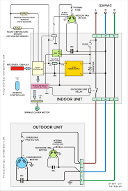carrier ac wiring diagram at hvac diagrams gooddy org picturesque split ac wiring diagram at Wiring Diagram Of Window Type Air Conditioner