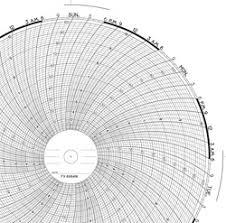 Fx 899418 Foxboro Circular Chart