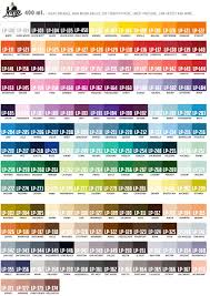 Tips Ideas Find Your Best Specific Paint With Dupli Color