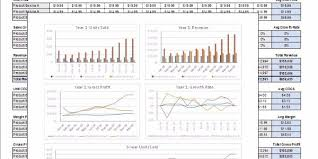 17 Free Growth Chart Templates For Business Student Sales