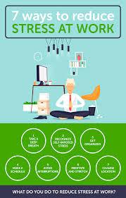 Stress Work Infographic Haley Marketing Group