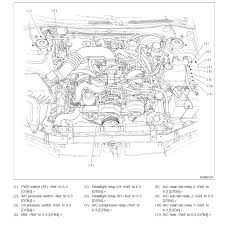 diagram of subaru engine diagram wiring diagrams online