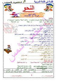 أقوى مذكرات الشرح والمراجعة فى النحو والقراءة والتعبير للصف الثالث التجارى  ٢٠٢١ مستر محمود شمس