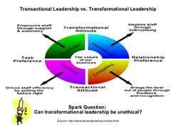 walt disney leadership style essay  walt disney leadership style essay