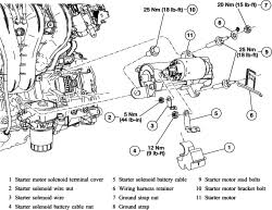 repair guides starting system starter autozone com Ford Escape Starter Diagram click image to see an enlarged view ford escape starter location