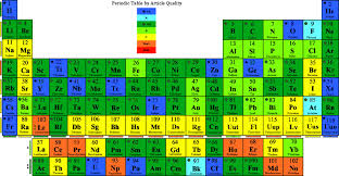 NEW PERIODIC TABLE ATOMIC NUMBER MEANING | Periodic