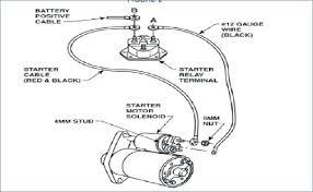 chevrolet solenoid wiring diagram freddryer co Marine Starter Solenoid Wiring Diagram at Gm Distributor Wiring Diagram Without Starter Relay