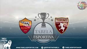 Como assistir Roma x Torino Ao Vivo - Campeonato Italiano