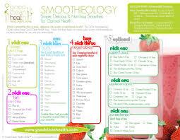 Smoothie Recipe Chart 20 Summer Smoothie Recipes Smoothie Chart Smoothies