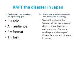 How To Write A Paper Inspiration RAFT The Disaster In Japan 48Write Down Your Selections On A Piece