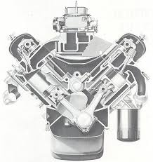 v engine diagram diagram v engine diagram nilza net