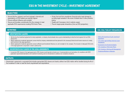Investment Agreement - Cdc - Esg Toolkit For Fund Managers