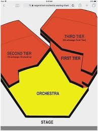 Chicago Symphony Orchestra Online Charts Collection