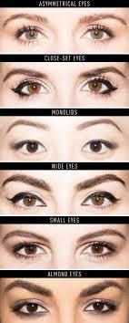 как рисовать стрелки на глазах правильно инструкция пошагово для