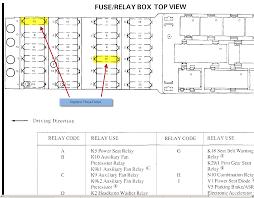 mercedes 300e wiring diagram data wiring diagram blog wiring diagram mercedes benz 300e wiring diagrams best mercedes wiring diagram color codes 300e fuse diagram