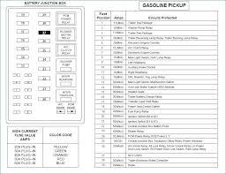 2005 ford f250 super duty wiring diagram fuse box f 250 where can i 2005 ford f250 fuse box 2005 ford f250 super duty wiring diagram fuse box f 250 where can i the for