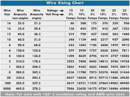 Metric Wire Sizes Online Charts Collection