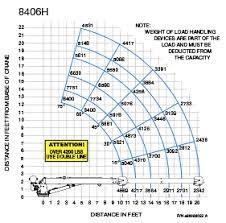 auto crane 3203 prx wiring diagram auto crane 3203 prx wiring auto crane 3203 prx wiring diagram auto crane wiring diagram auto wiring diagrams